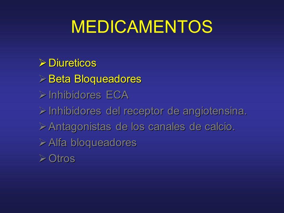 MEDICAMENTOS Diureticos Diureticos Beta Bloqueadores Beta Bloqueadores Inhibidores ECA Inhibidores ECA Inhibidores del receptor de angiotensina. Inhib