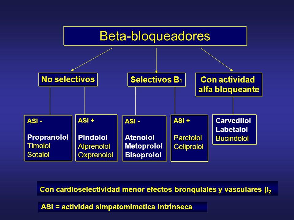 Con cardioselectividad menor efectos bronquiales y vasculares 2 Beta-bloqueadores No selectivos Selectivos B 1 Con actividad alfa bloqueante Carvedilo
