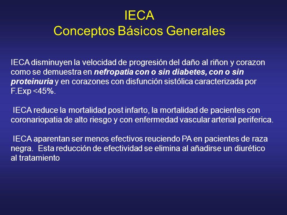 IECA disminuyen la velocidad de progresión del daño al riñon y corazon como se demuestra en nefropatia con o sin diabetes, con o sin proteinuria y en