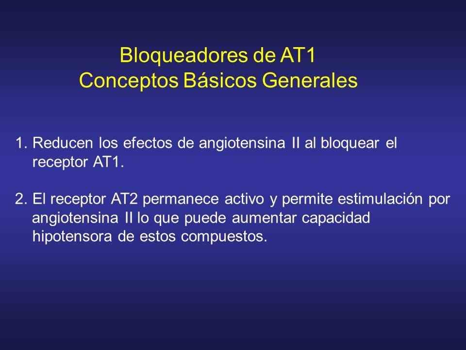 1. 1.Reducen los efectos de angiotensina II al bloquear el receptor AT1. 2. 2.El receptor AT2 permanece activo y permite estimulación por angiotensina