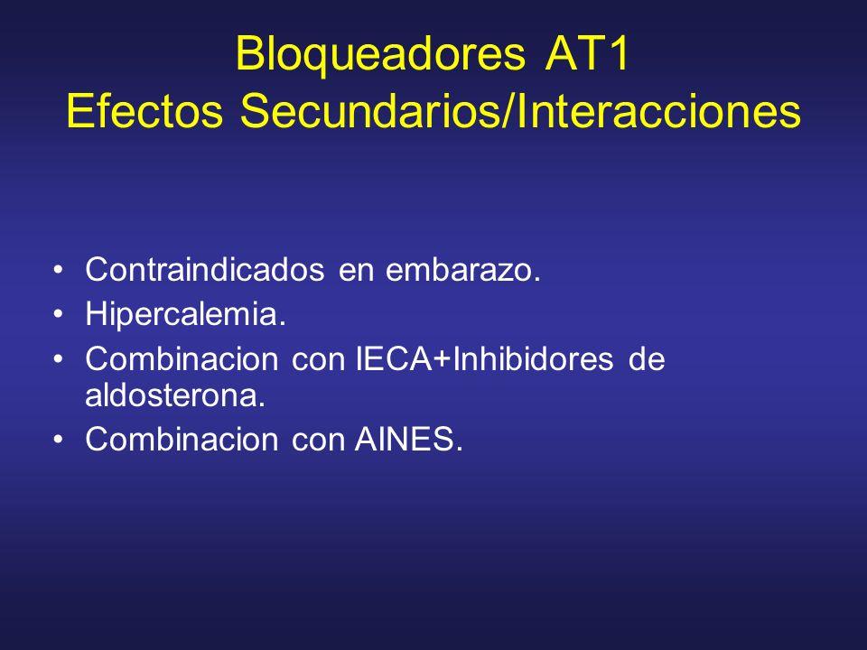Bloqueadores AT1 Efectos Secundarios/Interacciones Contraindicados en embarazo. Hipercalemia. Combinacion con IECA+Inhibidores de aldosterona. Combina