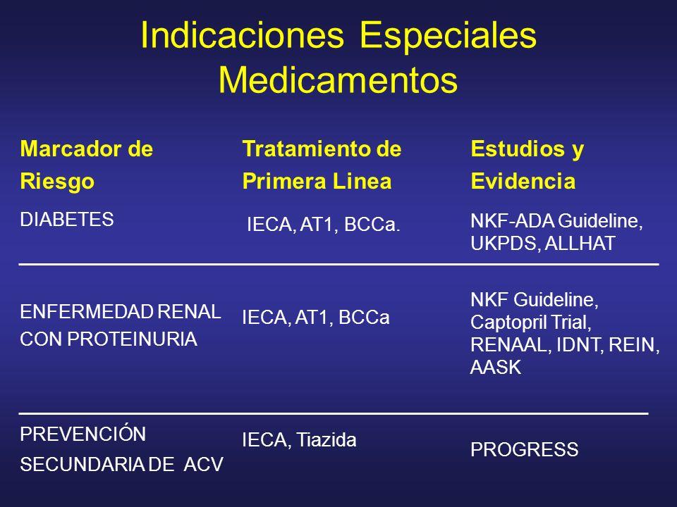 DIABETES ENFERMEDAD RENAL CON PROTEINURIA PREVENCIÓN SECUNDARIA DE ACV Indicaciones Especiales Medicamentos Marcador de Riesgo Tratamiento de Primera