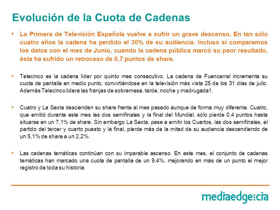 Evolución de la Cuota de Cadenas La Primera de Televisión Española vuelve a sufrir un grave descenso. En tan sólo cuatro años la cadena ha perdido el