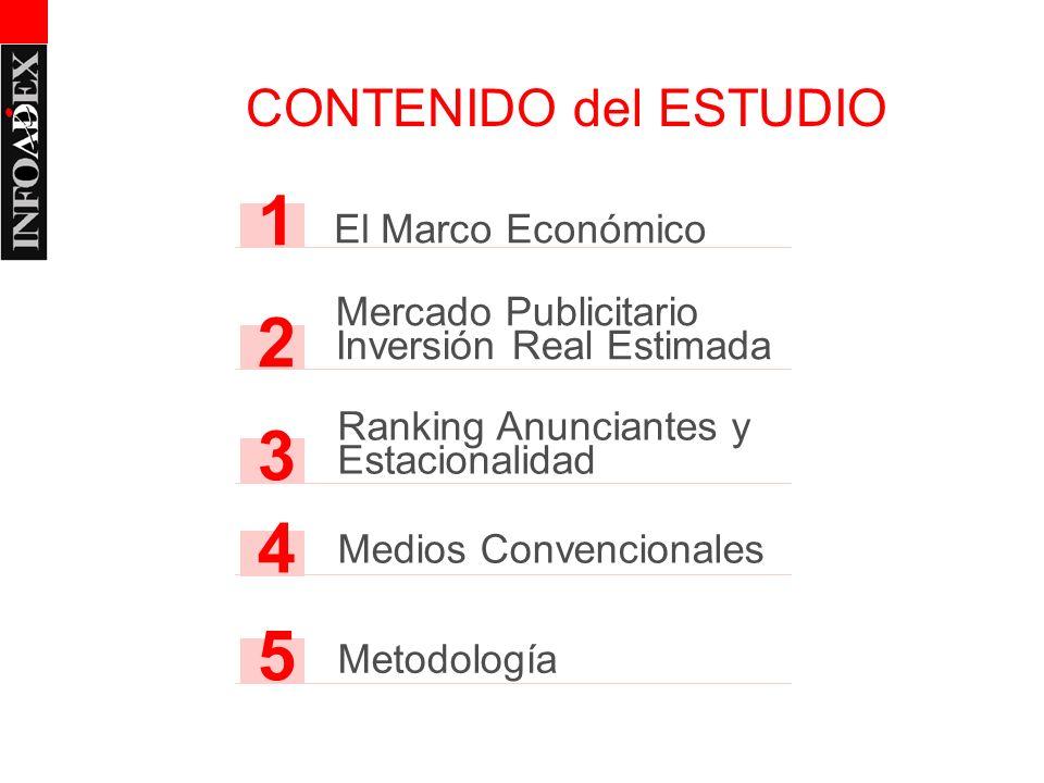 CONTENIDO del ESTUDIO El Marco Económico 1 2 Mercado Publicitario Inversión Real Estimada 3 Ranking Anunciantes y Estacionalidad Medios Convencionales 4 Metodología 5