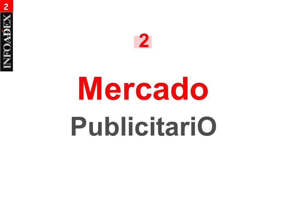 Mercado PublicitariO 2 2