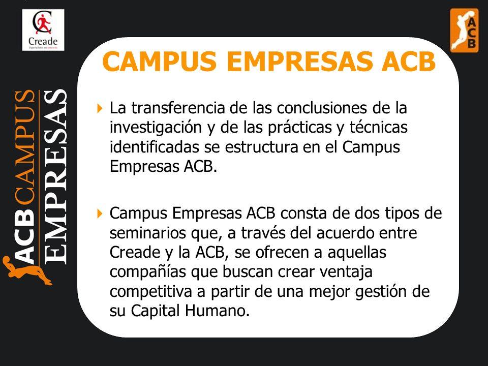 CAMPUS EMPRESAS ACB La transferencia de las conclusiones de la investigación y de las prácticas y técnicas identificadas se estructura en el Campus Empresas ACB.