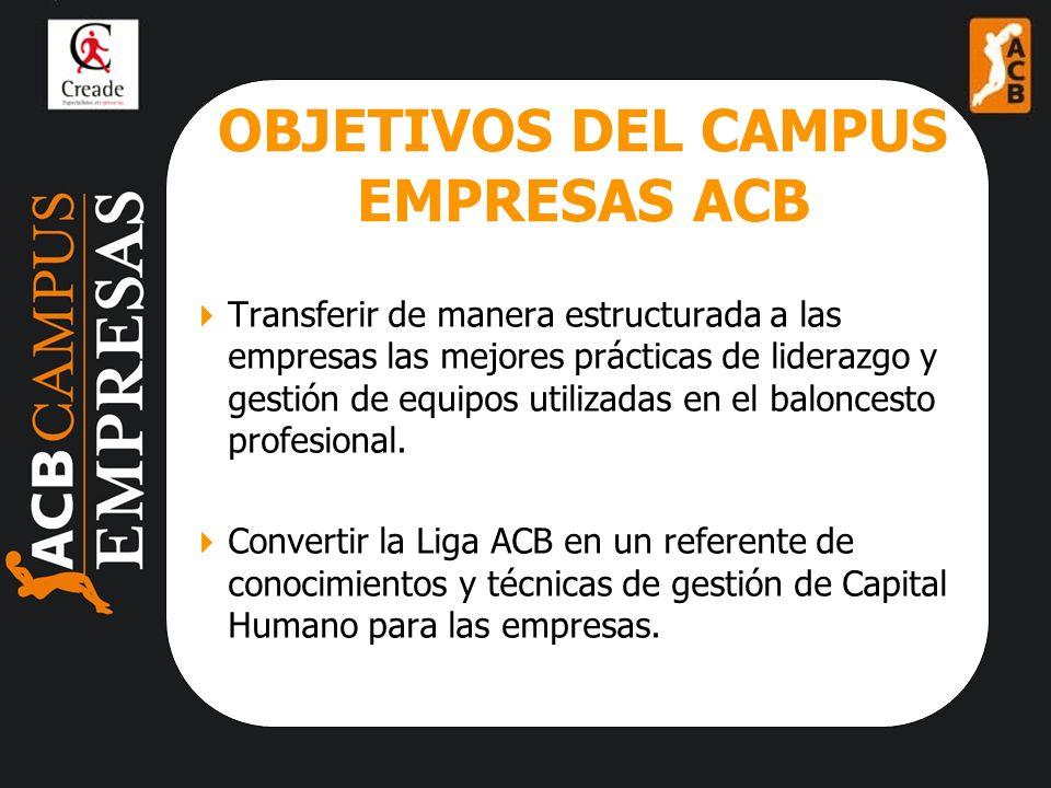 OBJETIVOS DEL CAMPUS EMPRESAS ACB Transferir de manera estructurada a las empresas las mejores prácticas de liderazgo y gestión de equipos utilizadas en el baloncesto profesional.