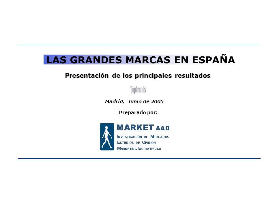 1 LAS GRANDES MARCAS EN ESPAÑA Madrid, Junio de 2005 Presentación de los principales resultados Preparado por: