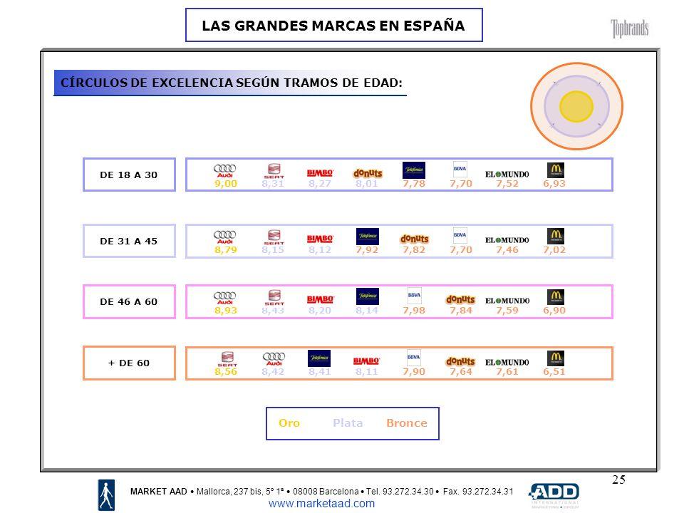 25 MARKET AAD Mallorca, 237 bis, 5º 1ª 08008 Barcelona Tel.