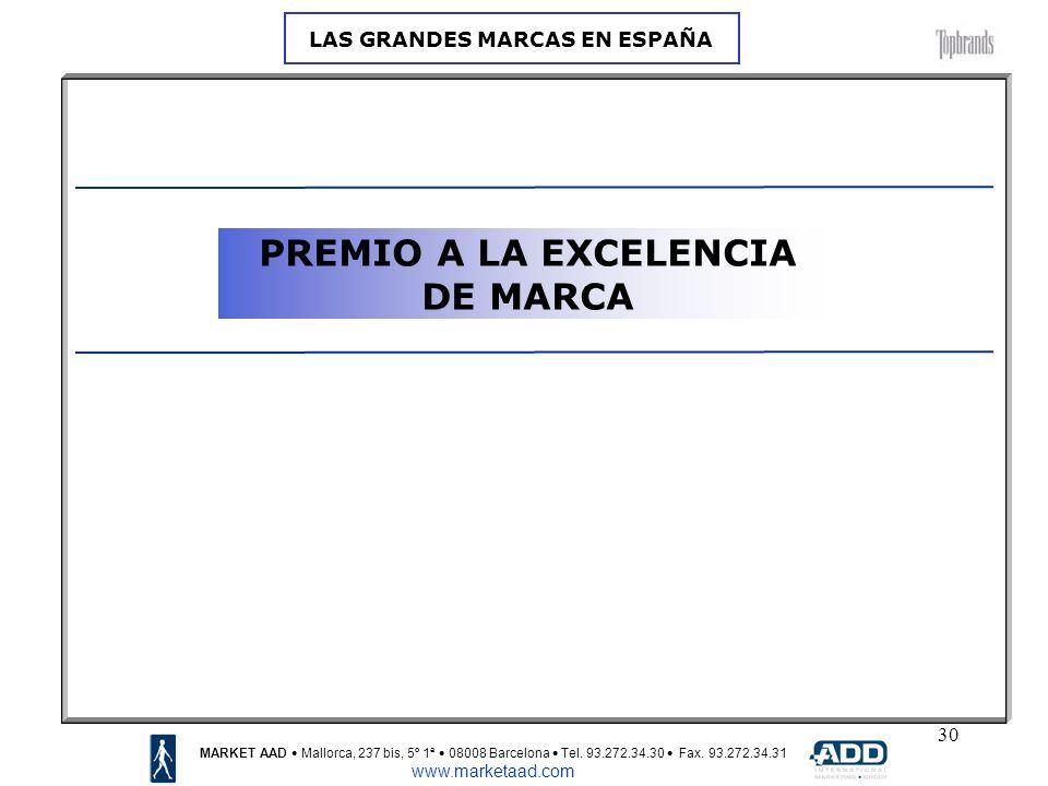 30 PREMIO A LA EXCELENCIA DE MARCA MARKET AAD Mallorca, 237 bis, 5º 1ª 08008 Barcelona Tel.