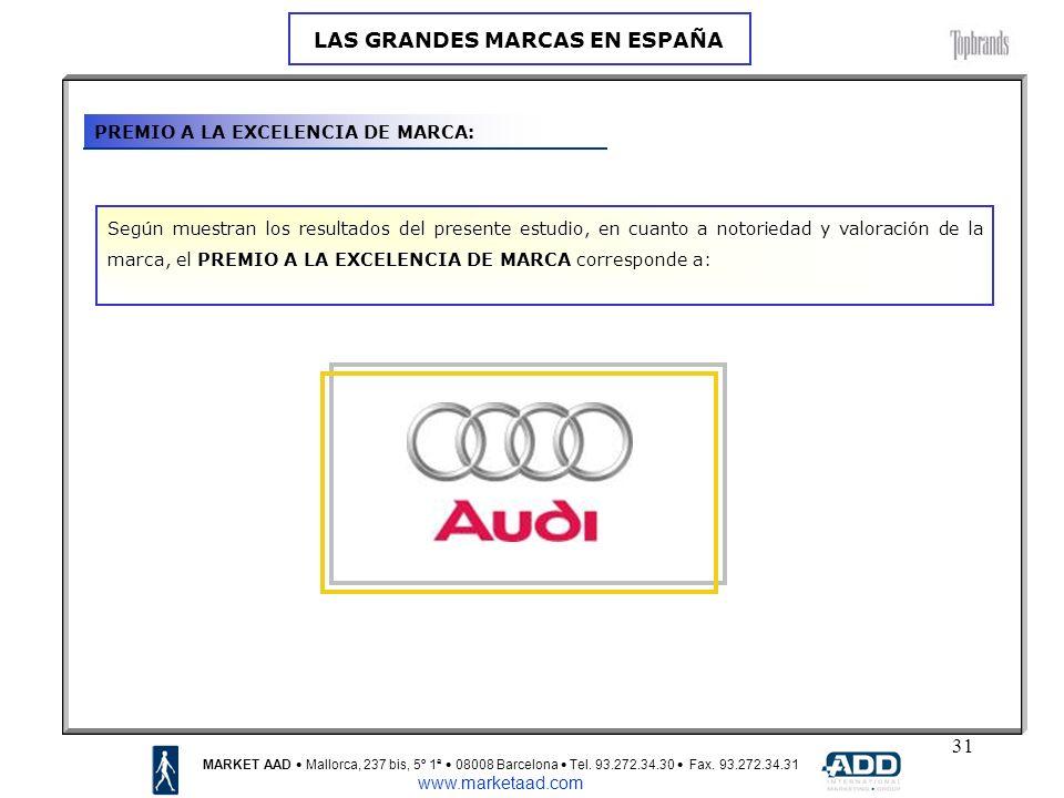 31 MARKET AAD Mallorca, 237 bis, 5º 1ª 08008 Barcelona Tel.