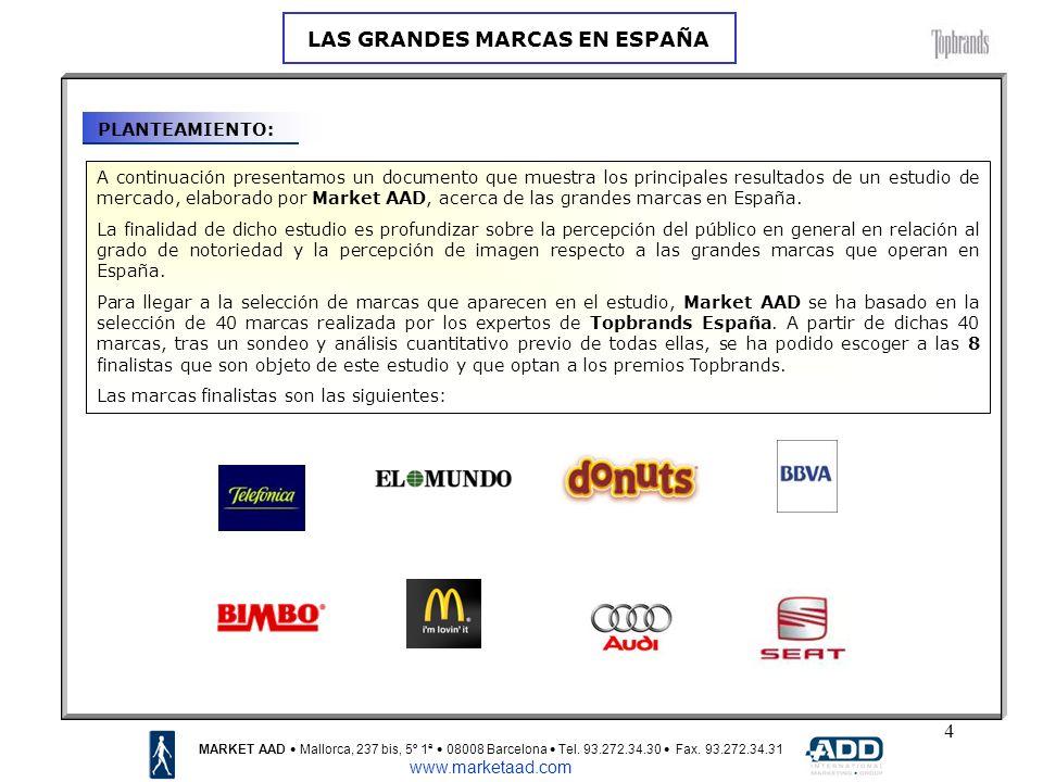 4 PLANTEAMIENTO: A continuación presentamos un documento que muestra los principales resultados de un estudio de mercado, elaborado por Market AAD, acerca de las grandes marcas en España.