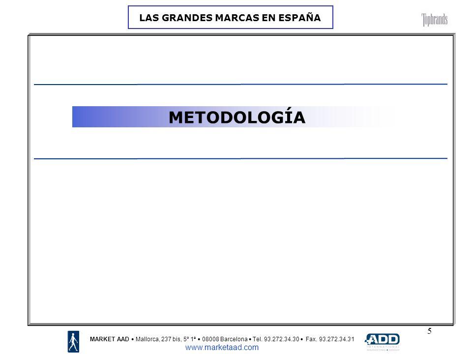 5 METODOLOGÍA MARKET AAD Mallorca, 237 bis, 5º 1ª 08008 Barcelona Tel.