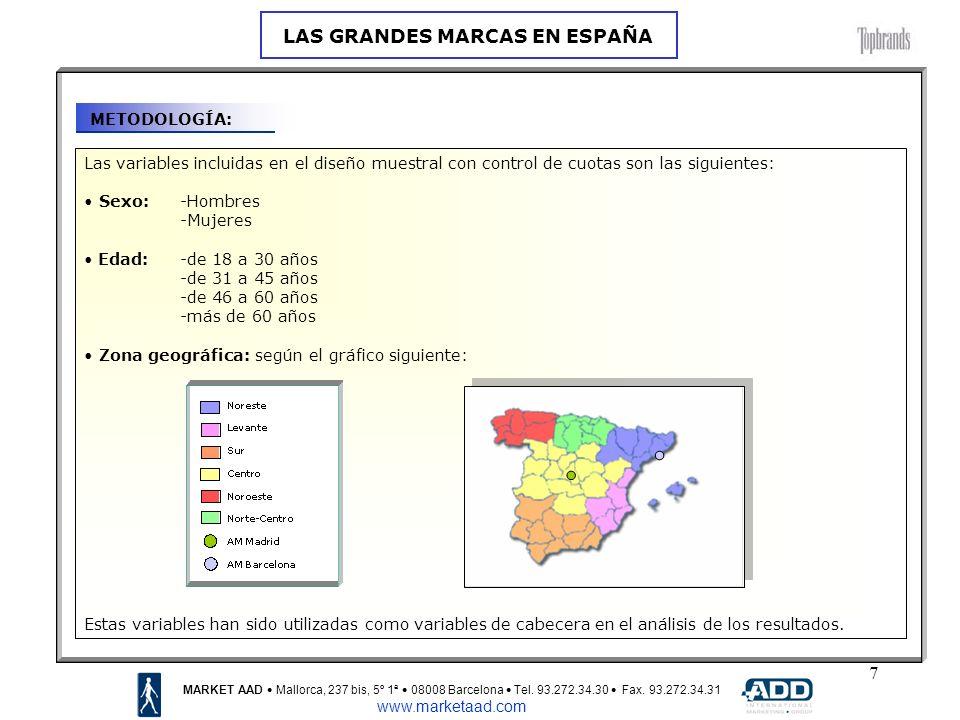 28 VALORACIÓN POR ZONAS MARKET AAD Mallorca, 237 bis, 5º 1ª 08008 Barcelona Tel.