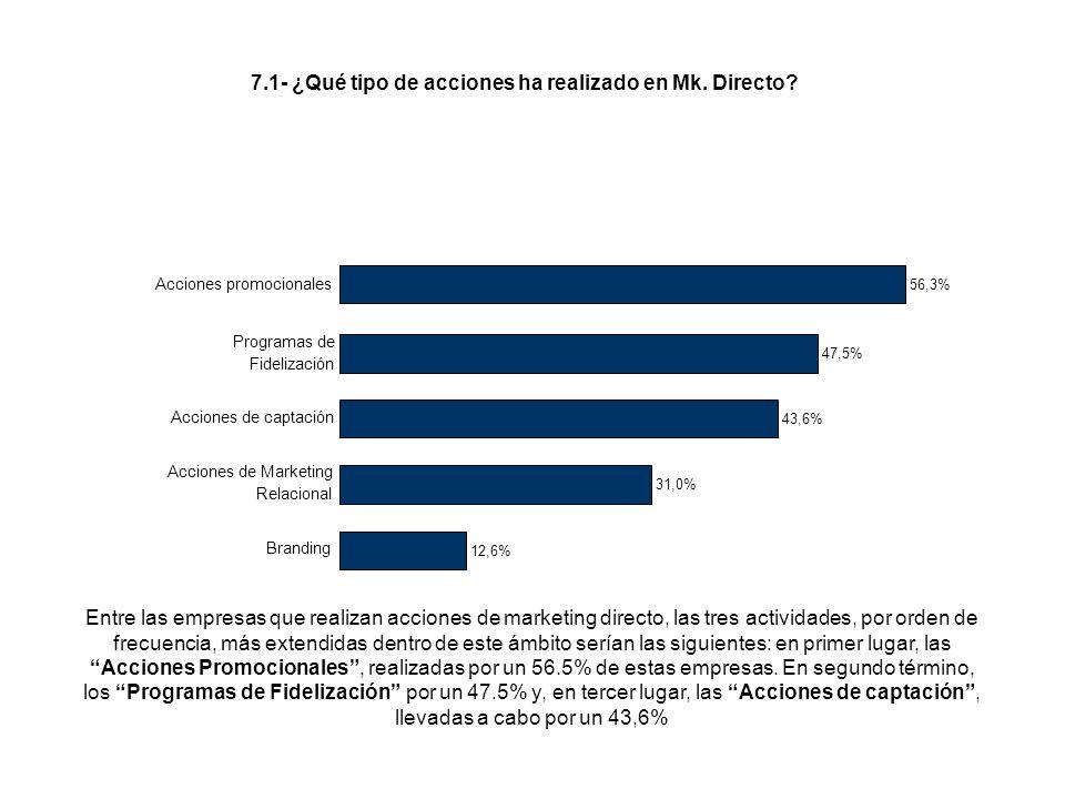 Entre las empresas que realizan acciones de marketing directo, las tres actividades, por orden de frecuencia, más extendidas dentro de este ámbito serían las siguientes: en primer lugar, las Acciones Promocionales, realizadas por un 56.5% de estas empresas.
