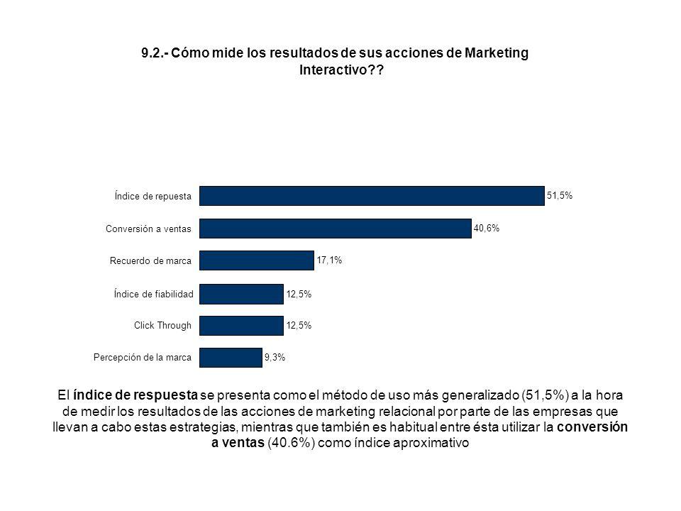 El índice de respuesta se presenta como el método de uso más generalizado (51,5%) a la hora de medir los resultados de las acciones de marketing relacional por parte de las empresas que llevan a cabo estas estrategias, mientras que también es habitual entre ésta utilizar la conversión a ventas (40.6%) como índice aproximativo 9.2.- Cómo mide los resultados de sus acciones de Marketing Interactivo .