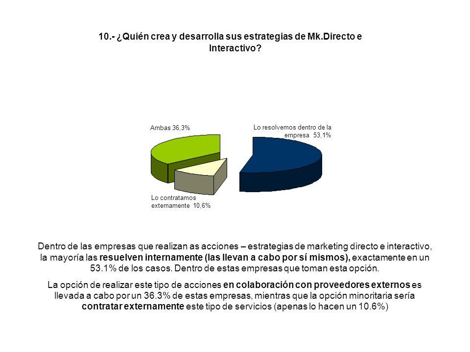 Dentro de las empresas que realizan as acciones – estrategias de marketing directo e interactivo, la mayoría las resuelven internamente (las llevan a