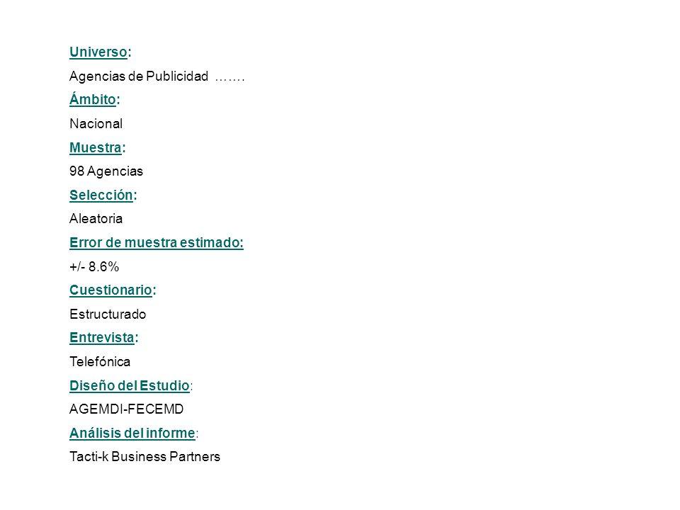 Universo: Agencias de Publicidad …….