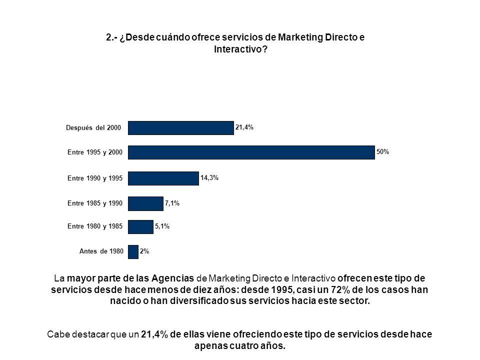 La mayor parte de las Agencias de Marketing Directo e Interactivo ofrecen este tipo de servicios desde hace menos de diez años: desde 1995, casi un 72