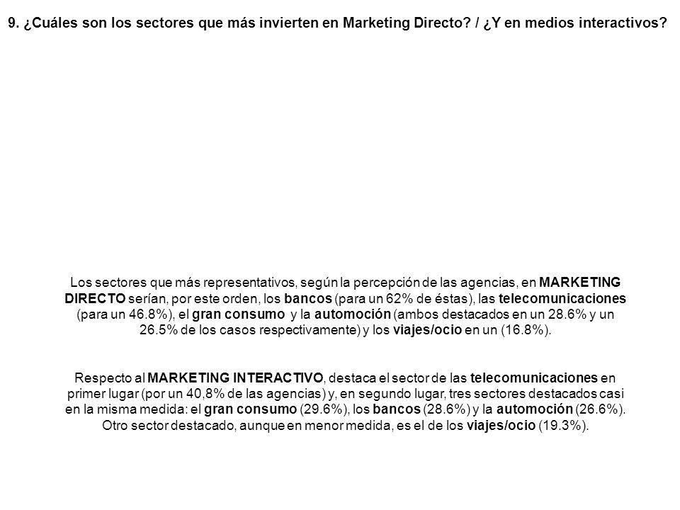 Los sectores que más representativos, según la percepción de las agencias, en MARKETING DIRECTO serían, por este orden, los bancos (para un 62% de ést