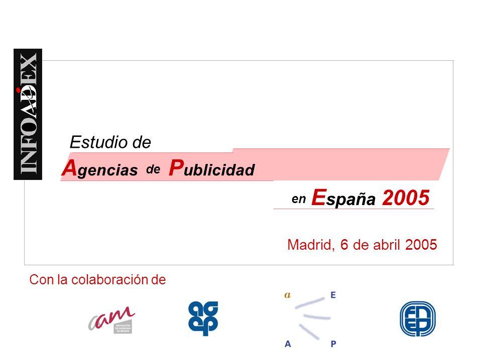 Madrid, 6 de abril 2005 Estudio de A gencias de P ublicidad en E spaña 2005 Estudio de Con la colaboración de