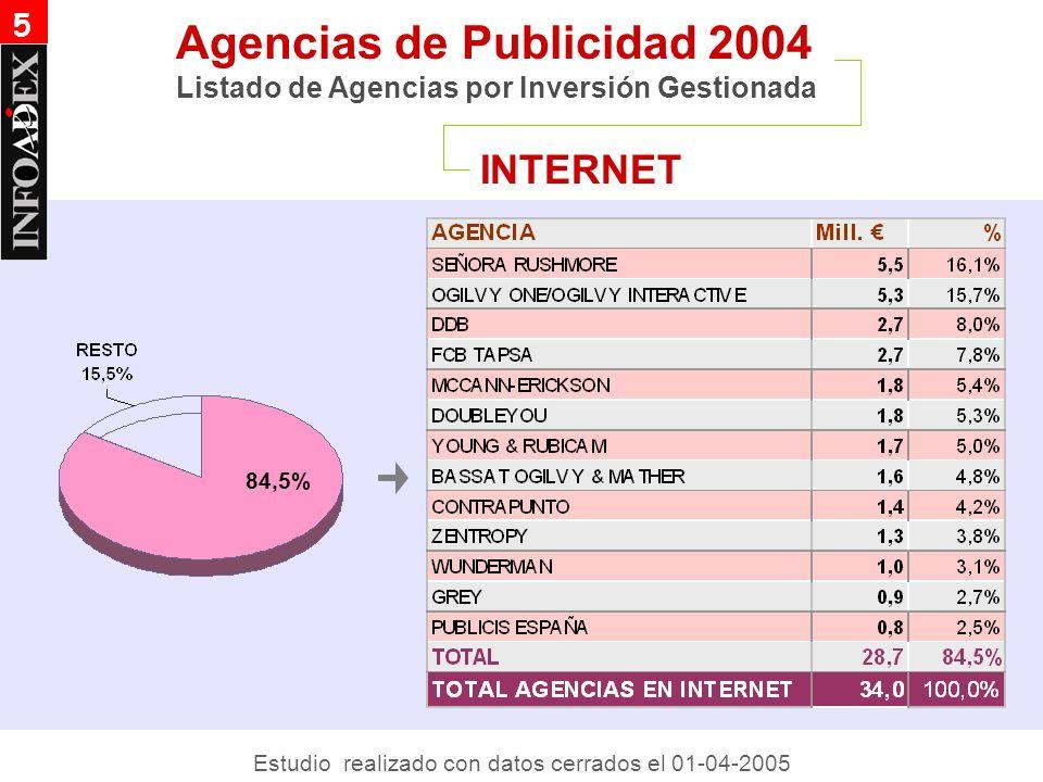 INTERNET Agencias de Publicidad 2004 Listado de Agencias por Inversión Gestionada 84,5% Estudio realizado con datos cerrados el 01-04-2005 5