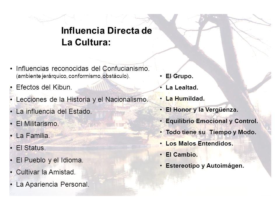 Influencia Directa de La Cultura: Influencias reconocidas del Confucianismo. (ambiente jerárquico, conformismo, obstáculo). Efectos del Kibun. Leccion