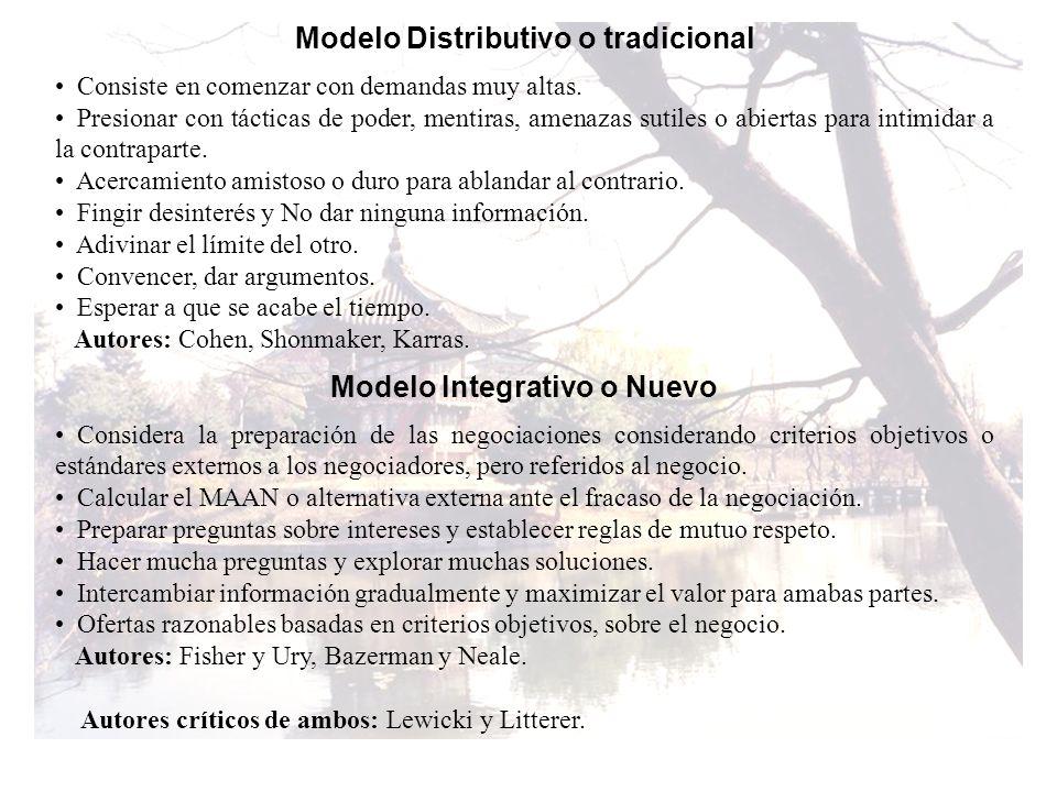 Modelo Distributivo o tradicional Consiste en comenzar con demandas muy altas. Presionar con tácticas de poder, mentiras, amenazas sutiles o abiertas