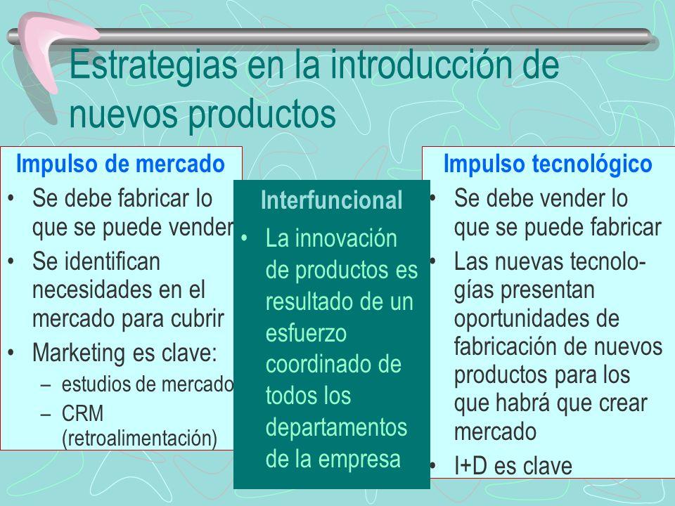 Estrategias en la introducción de nuevos productos Impulso de mercado Se debe fabricar lo que se puede vender Se identifican necesidades en el mercado para cubrir Marketing es clave: –estudios de mercado –CRM (retroalimentación) Impulso tecnológico Se debe vender lo que se puede fabricar Las nuevas tecnolo- gías presentan oportunidades de fabricación de nuevos productos para los que habrá que crear mercado I+D es clave Interfuncional La innovación de productos es resultado de un esfuerzo coordinado de todos los departamentos de la empresa