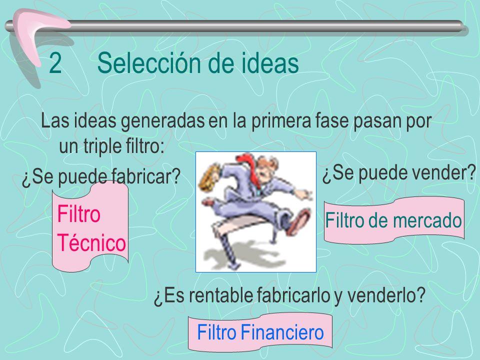2Selección de ideas Las ideas generadas en la primera fase pasan por un triple filtro: Filtro Financiero ¿Se puede fabricar.