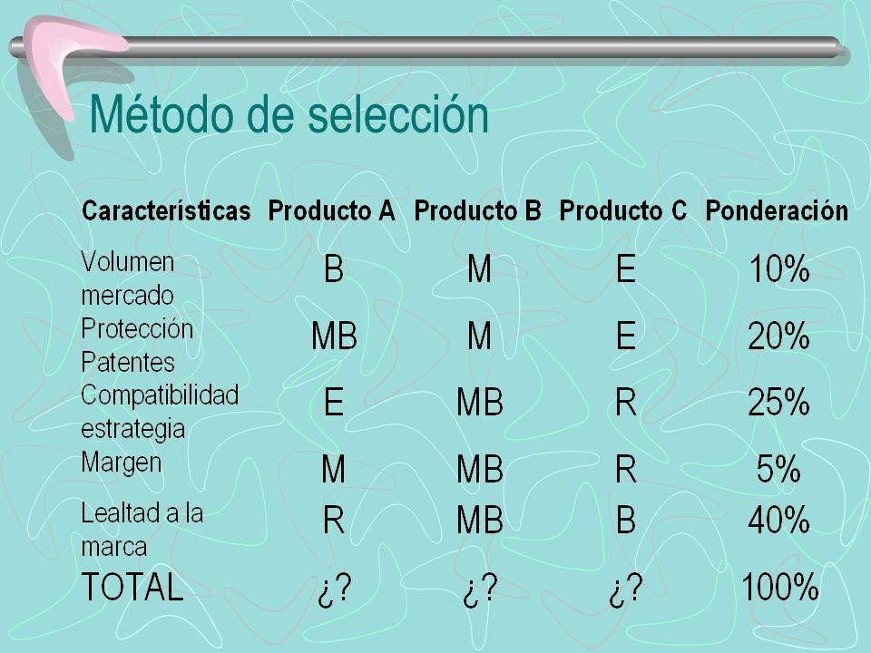 Método de selección