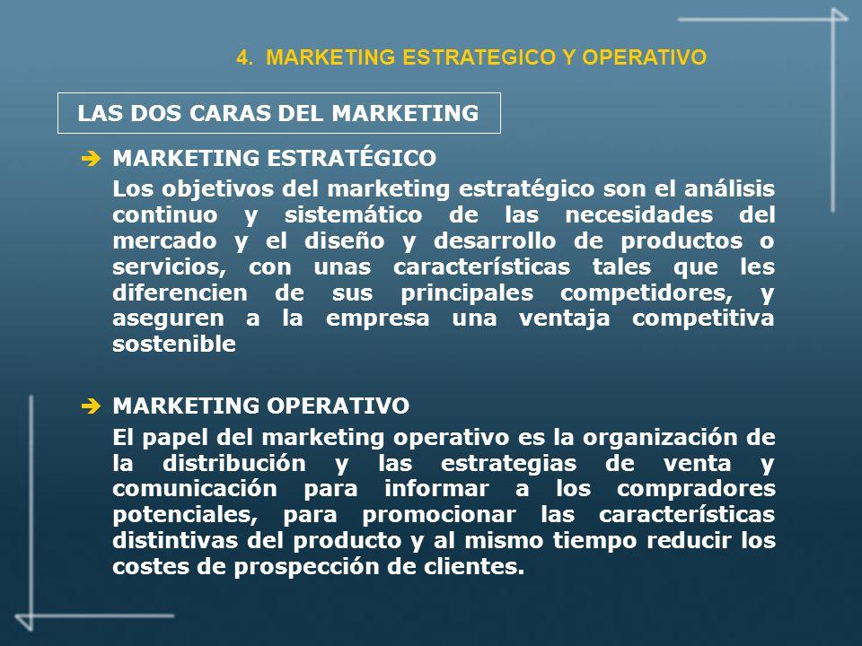 LAS DOS CARAS DEL MARKETING MARKETING ESTRATÉGICO Los objetivos del marketing estratégico son el análisis continuo y sistemático de las necesidades del mercado y el diseño y desarrollo de productos o servicios, con unas características tales que les diferencien de sus principales competidores, y aseguren a la empresa una ventaja competitiva sostenible MARKETING OPERATIVO El papel del marketing operativo es la organización de la distribución y las estrategias de venta y comunicación para informar a los compradores potenciales, para promocionar las características distintivas del producto y al mismo tiempo reducir los costes de prospección de clientes.
