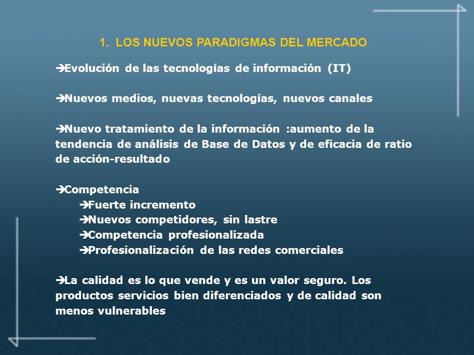MARKETING MIX AMPLIADO PERSONAS PROCESOS PRESTACIÓN ENTREGA ELEMENTOS FÍSICOS PROMOCIÓN PLAZA PRECIO PRODUCTO SERVICIO 5.