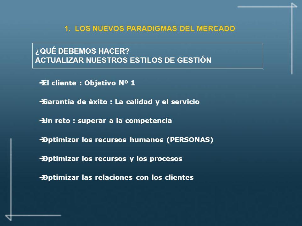 èACTIVIDAD CON APELLIDOS èMARKETING RELACIONAL èMARKETING DE BASES DE DATOS èMARKETING DIRECTO èMARKETING ONE TO ONE èMARKETING SOCIAL èMARKETING SIN ANIMO DE LUCRO èMARKETING DE SERVICIOS IMPORTANCIA DE LOS INTANGIBLES CASI TODOS LOS APELLIDOS TIENEN QUE VER CON EL CONCEPTO DE PRODUCTO AMPLIADO DEFINICIÓN DE MARKETING, TERCER MILENIO