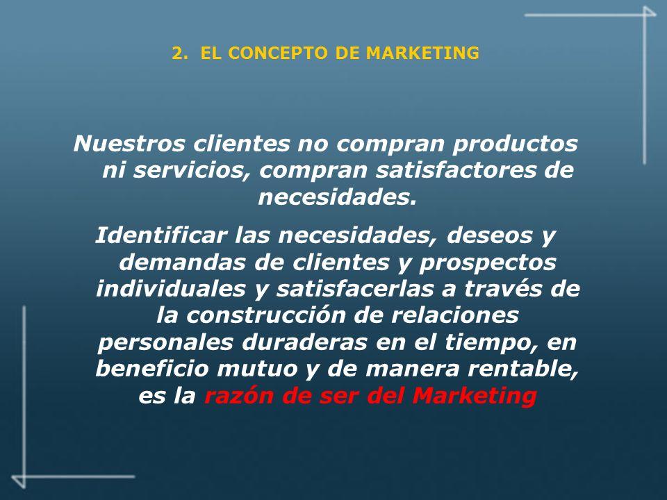Nuestros clientes no compran productos ni servicios, compran satisfactores de necesidades.