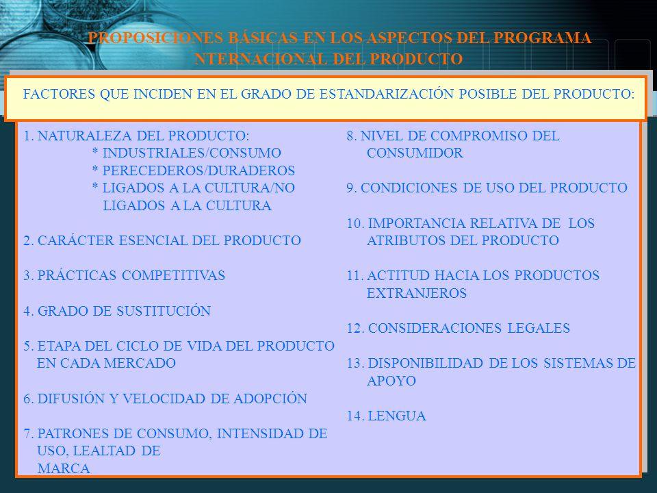 PROPOSICIONES BÁSICAS EN LOS ASPECTOS DEL PROGRAMA NTERNACIONAL DEL PRODUCTO 1.
