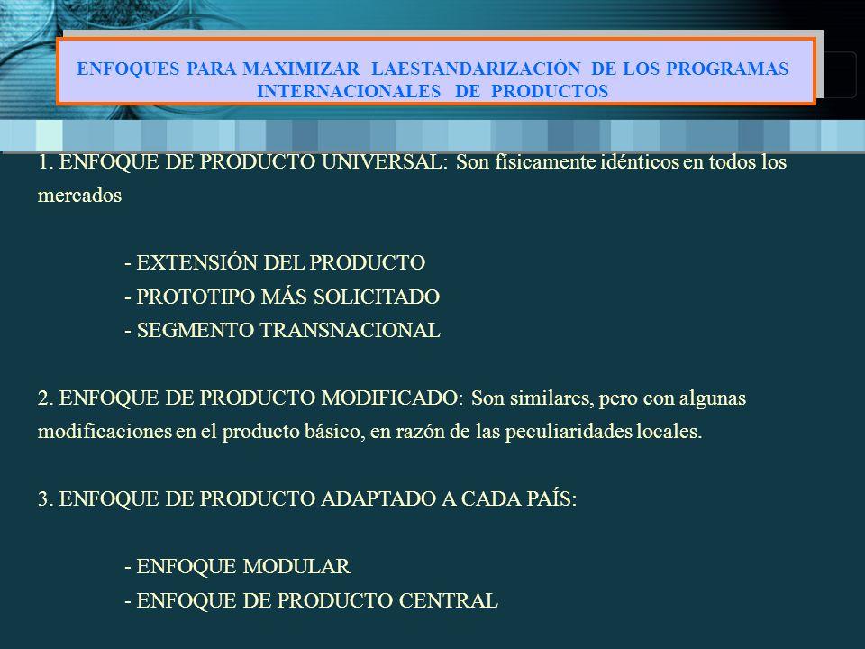 ENFOQUES PARA MAXIMIZAR LAESTANDARIZACIÓN DE LOS PROGRAMAS INTERNACIONALES DE PRODUCTOS 1.