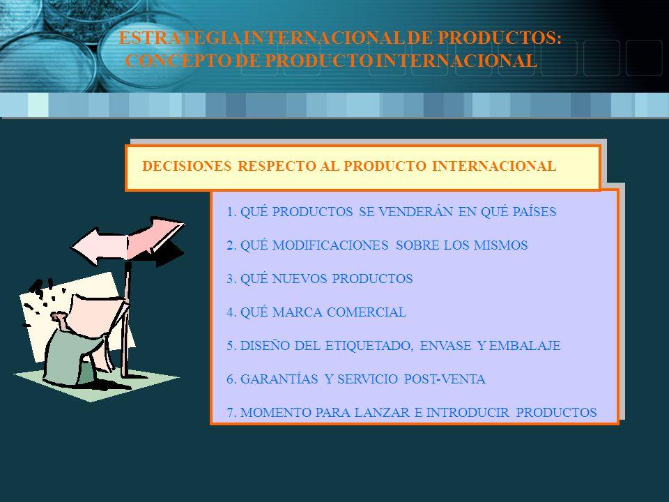 ESTRATEGIA INTERNACIONAL DE PRODUCTOS: CONCEPTO DE PRODUCTO INTERNACIONAL DECISIONES RESPECTO AL PRODUCTO INTERNACIONAL 1.