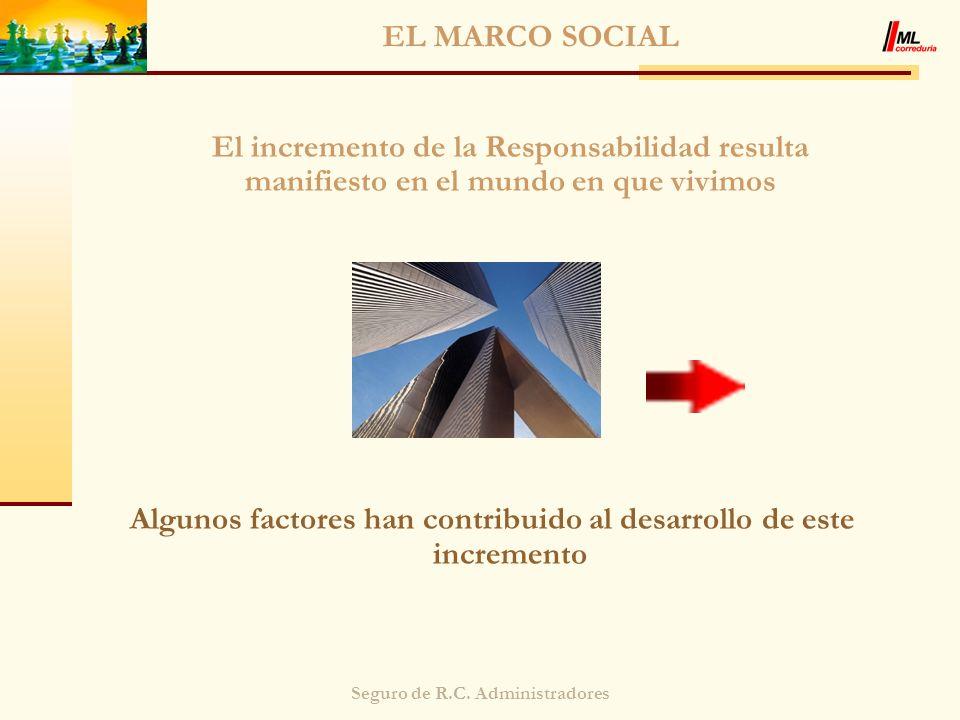 Seguro de R.C. Administradores EL MARCO SOCIAL El incremento de la Responsabilidad resulta manifiesto en el mundo en que vivimos Algunos factores han