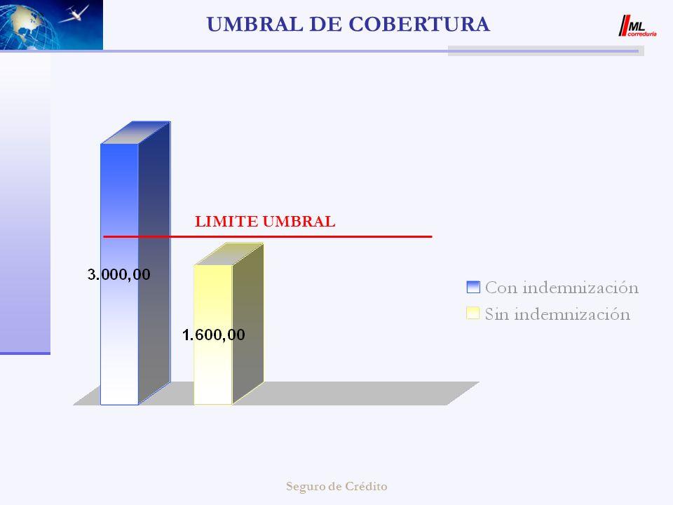 Seguro de Crédito UMBRAL DE COBERTURA LIMITE UMBRAL