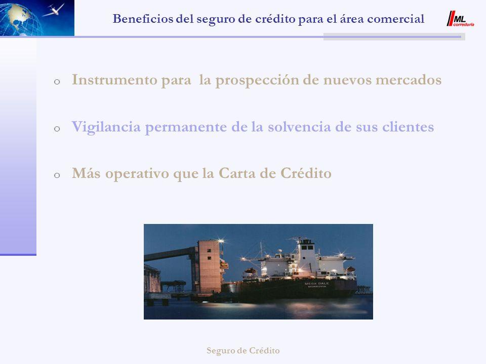 Seguro de Crédito Beneficios del seguro de crédito para el área comercial o Instrumento para la prospección de nuevos mercados o Vigilancia permanente