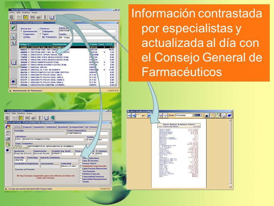 Atención farmacéutica Prevención de PRM´s Doble control de tratamientos Detección de causas