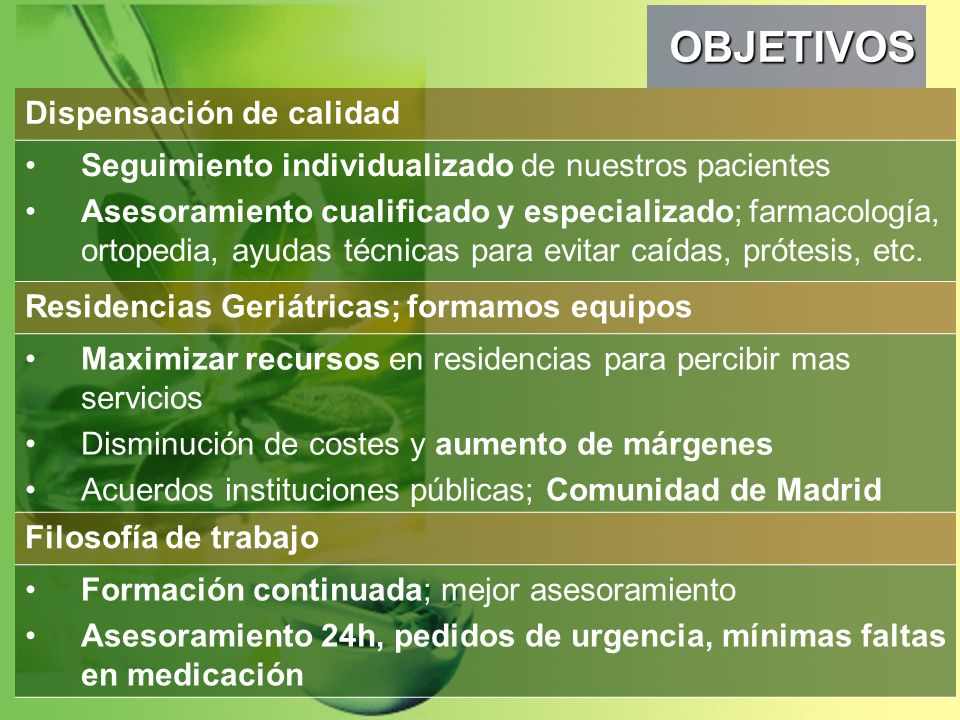 HISTORIA Amplia experiencia: 1977; concesión administrativa en Fuenlabrada 2007; concesión administrativa en Alcalá 10 años de trabajo con Residencias Geriátricas Equipo altamente cualificado: Licenciados con Grado Doctores en Farmacología Especialistas en nutrición Máster en Ortopedia