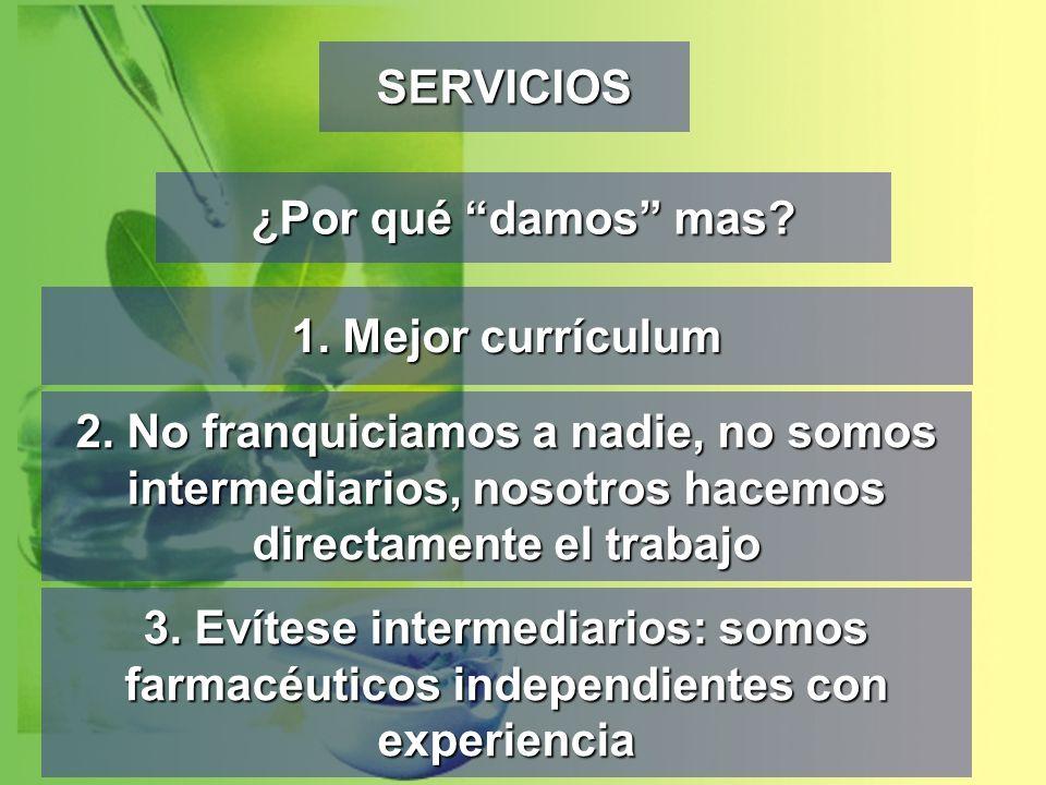 CONTACTE CON NOSOTROS Farmacia C.