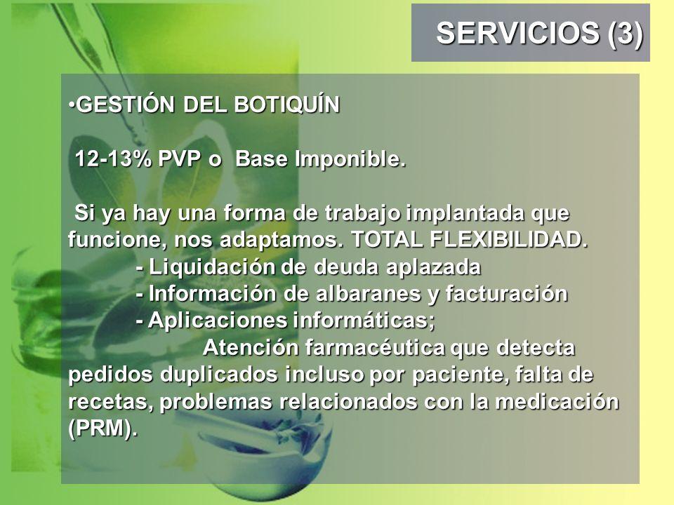 SERVICIOS (2) GESTIÓN INTEGRAL DEL BOTIQUÍN Actividad presencial de farmacéutico/técnico en días laborables - Recogida de recetas y preparación del pe