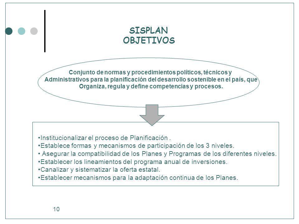 10 SISPLAN OBJETIVOS Institucionalizar el proceso de Planificación. Establece formas y mecanismos de participación de los 3 niveles. Asegurar la compa