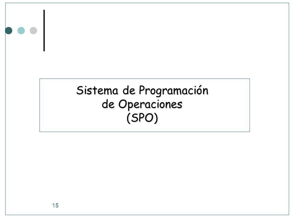 15 Sistema de Programación de Operaciones (SPO)