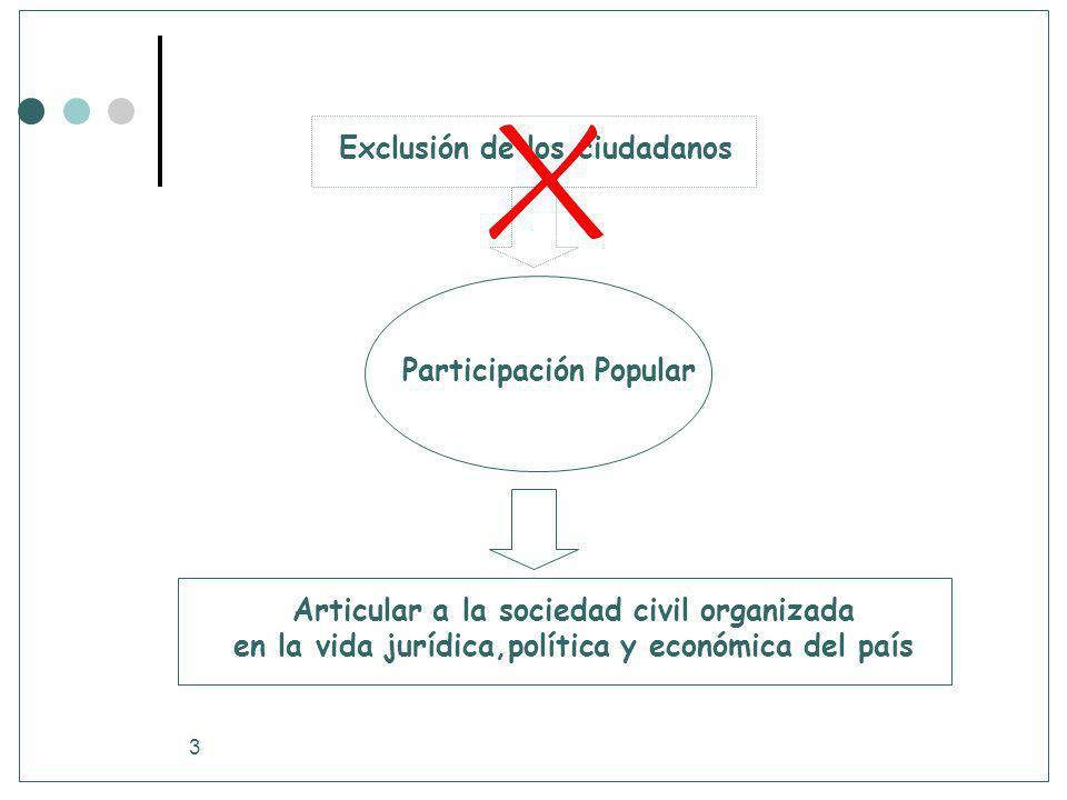 3 Exclusión de los ciudadanos Participación Popular Articular a la sociedad civil organizada en la vida jurídica,política y económica del país