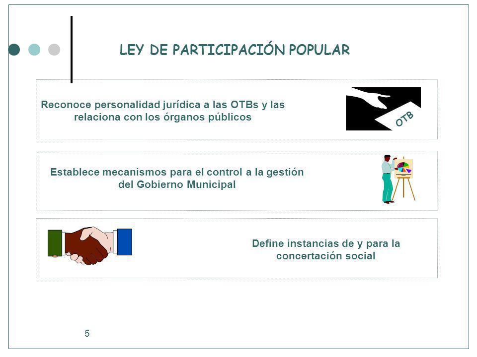 5 Reconoce personalidad jurídica a las OTBs y las relaciona con los órganos públicos OTB Establece mecanismos para el control a la gestión del Gobiern