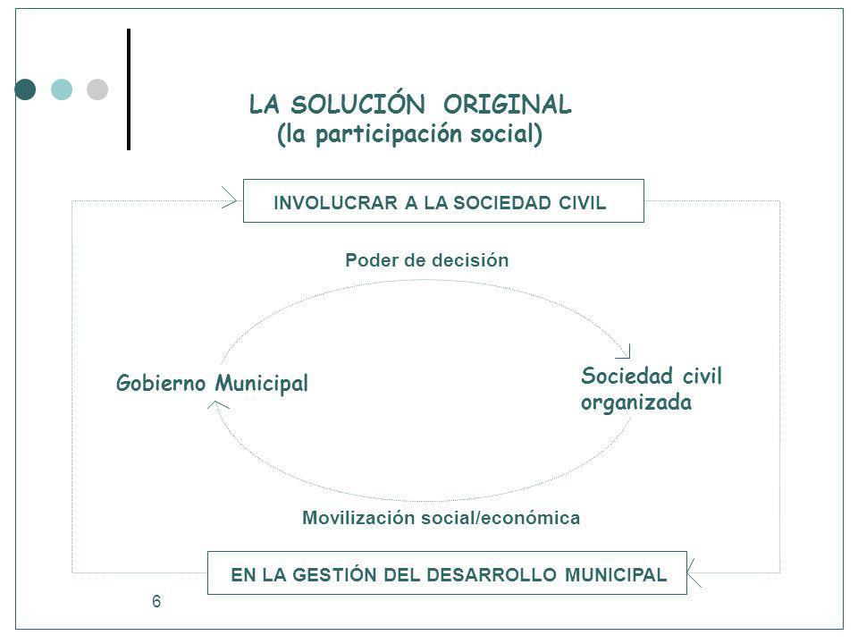 6 LA SOLUCIÓN ORIGINAL (la participación social) Sociedad civil organizada Gobierno Municipal Poder de decisión Movilización social/económica INVOLUCR